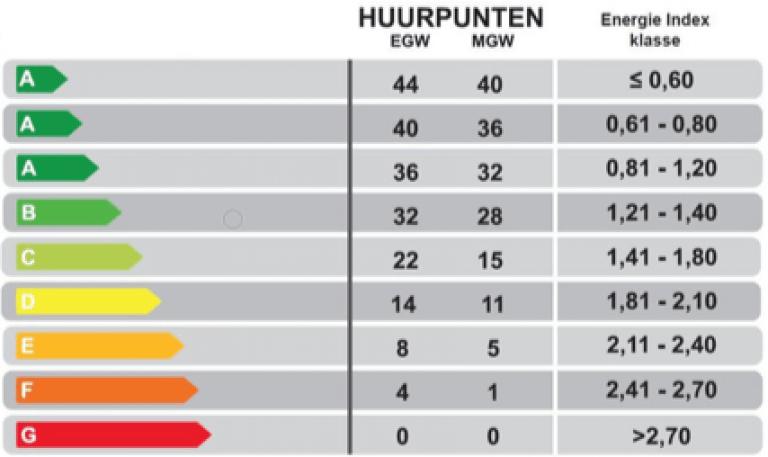 Energieindex.png